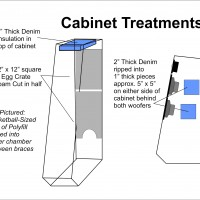 cabinet_treatments