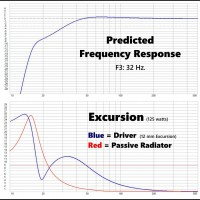 response_excursion_graphs